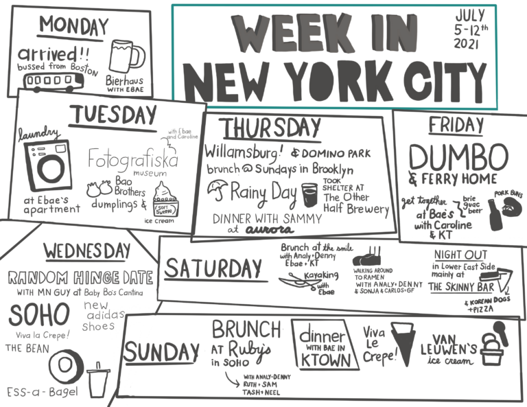 Lettering of my week in NYC July 2021