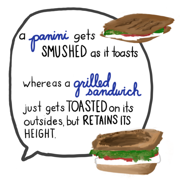 Doodle and lettering regarding the debate of what is a Panini vs. Toasted Sandwich
